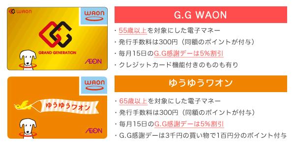 G.G WAONとゆうゆうワオンの概要